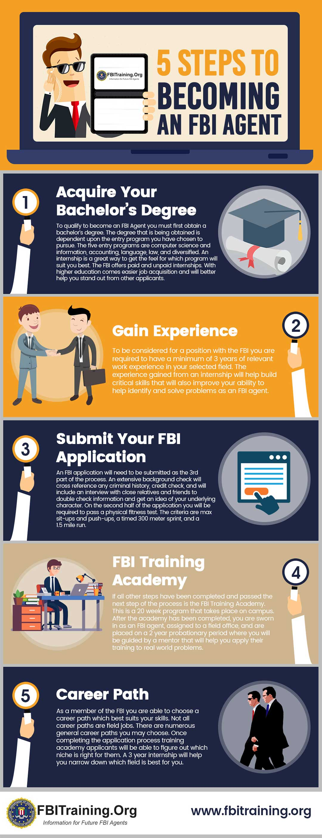 5 Steps to Becoming an FBI Agent